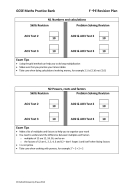 GCSE Maths Practice Bank F to E Revision Plan (DOC)