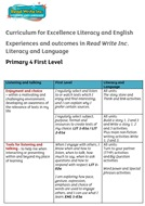 Curriculum for Excellence: Read Write Inc. Literacy and Language – Primary 4
