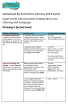 Curriculum for Excellence: Read Write Inc. Literacy and Language – Primary 5