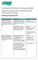 Curriculum for Excellence: Read Write Inc. Literacy and Language – Primary 6
