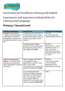 Curriculum for Excellence: Read Write Inc. Literacy and Language – Primary 7