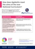 MyMaths and the Primary National Curriculum 2014 (PDF)