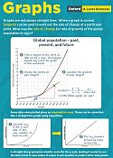 Oxford A Level Science Graphs Poster (PDF)